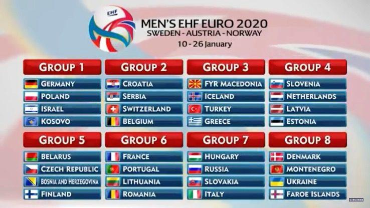 grupy_kw_ehf_euro_2020